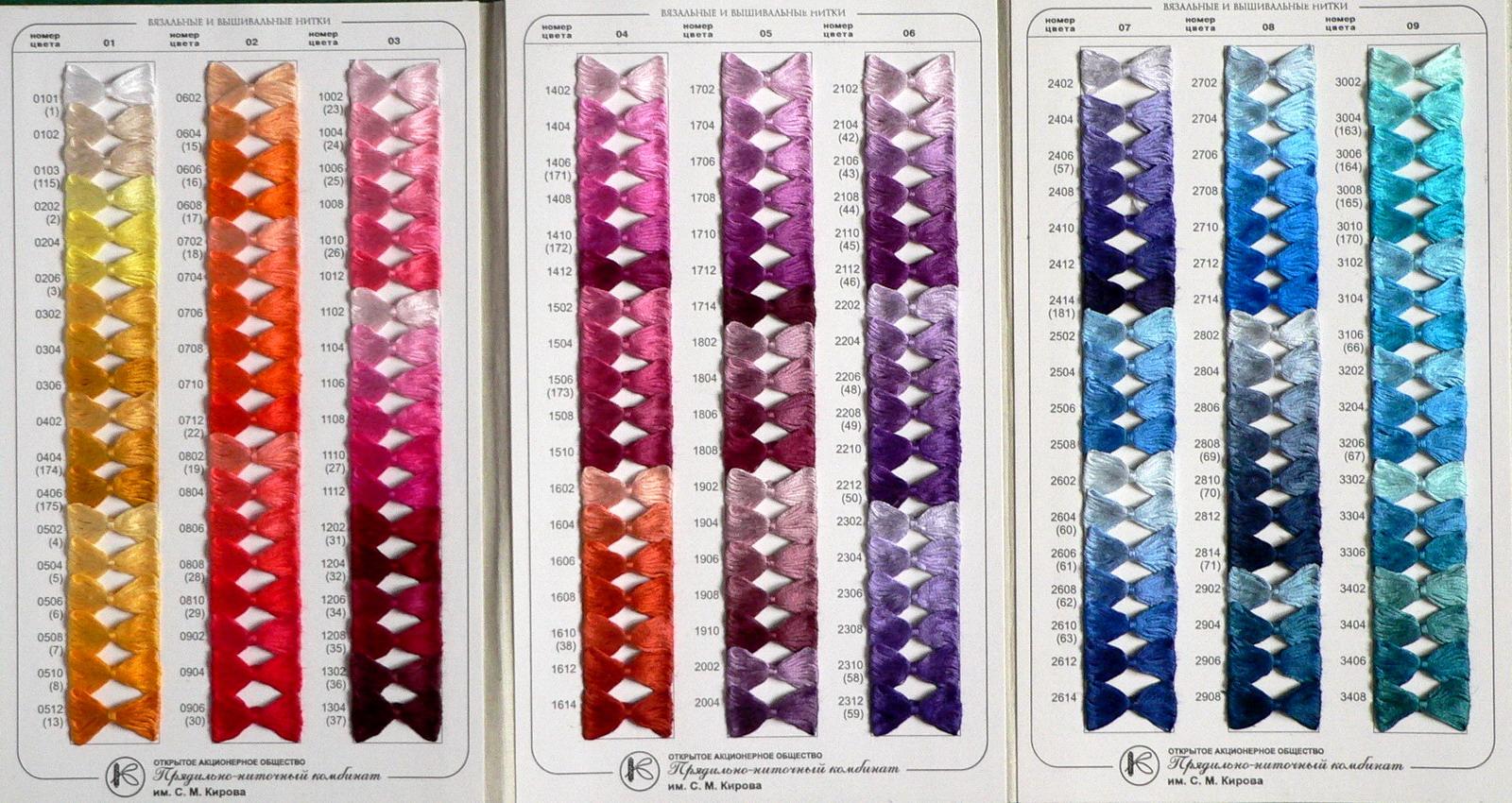 таблица цветов шерсти риолис