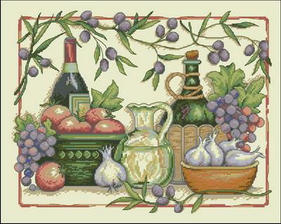 Еда и вино Dimensions