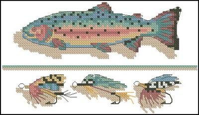 Рыба Dimensions